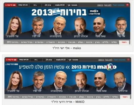 באנר בחירות מאקו: החלפת אלי ישי באריה דרעי, נובמבר 2012