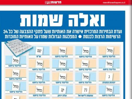 פתקי הבחירות של ישראל היום, לפי עמיר שיבי