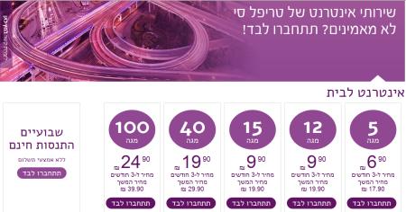 המחירים באתר טריפל סי, 11.3.2015