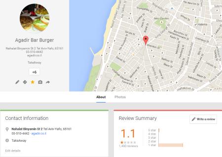 דירוג סניף נחלת בנימין של מסעדת אגאדיר בגוגל מפות, 10.8.2015