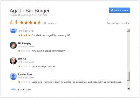 דירוג סניף נחלת בנימין של מסעדת אגאדיר בגוגל מפות, 8.8.2015