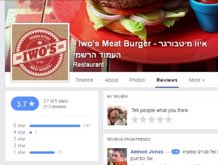 דירוג מסעדת איוו בפייסבוק, 31.10.2015 20:18
