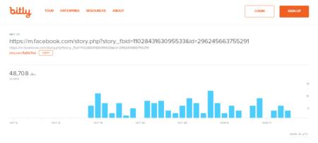 """סטטיסטיקות של הלינק המקוצר 1qVdTkd בשירות bit.ly של ביטלי, שנשלח בסמס מצה""""ל. צילומסך בוצע ב-15.11.2016"""