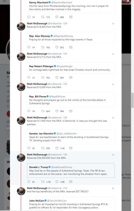שרשור הכסף שפוליטיקאים קיבלו מ-NRA 📷 מאט קמדונאו, טוויטר