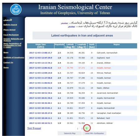 רעידות אדמה באיראן וסביבתה, 1-3/12/2017 📷 אתר הסייסמולוגיה של אוניברסיטת טהראן