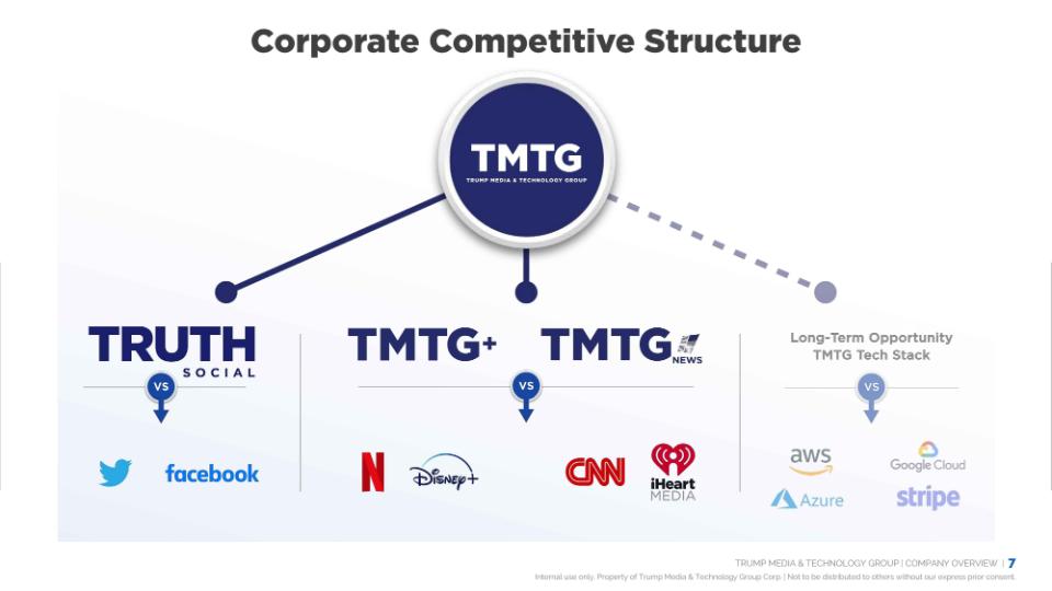 התוכניות של TMTG, חברת המדיה של דונלד טראמפ 🖼️ מצגת TMTG
